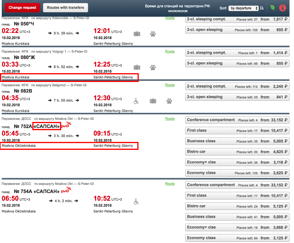 Timetable from RZD website